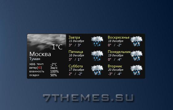 Виджет погода для windows 7
