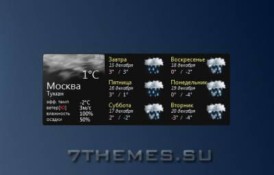 Weather Center 2 - гаджет погоды для Windows 7