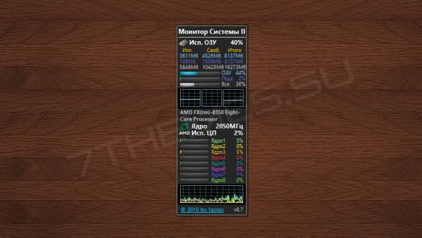 Монитор Системы ll v8.7