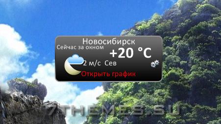 Погода в петербурге на 21 июня