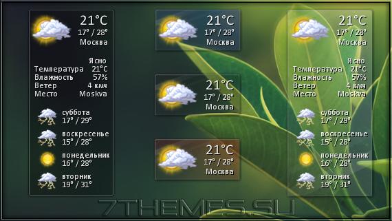Погода завтра сколько в россией