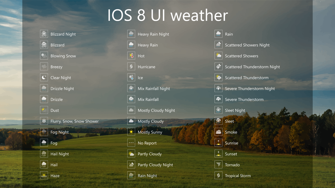 iOS 8 UI Weather